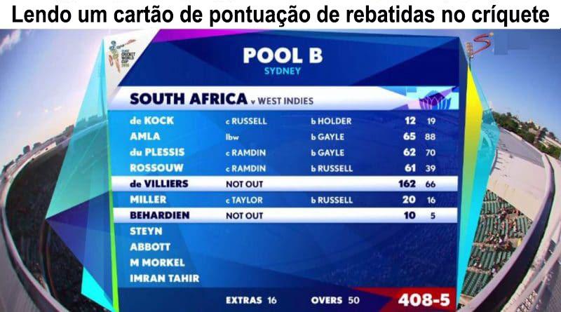 Cartão de pontuação de rebatidas no críquete