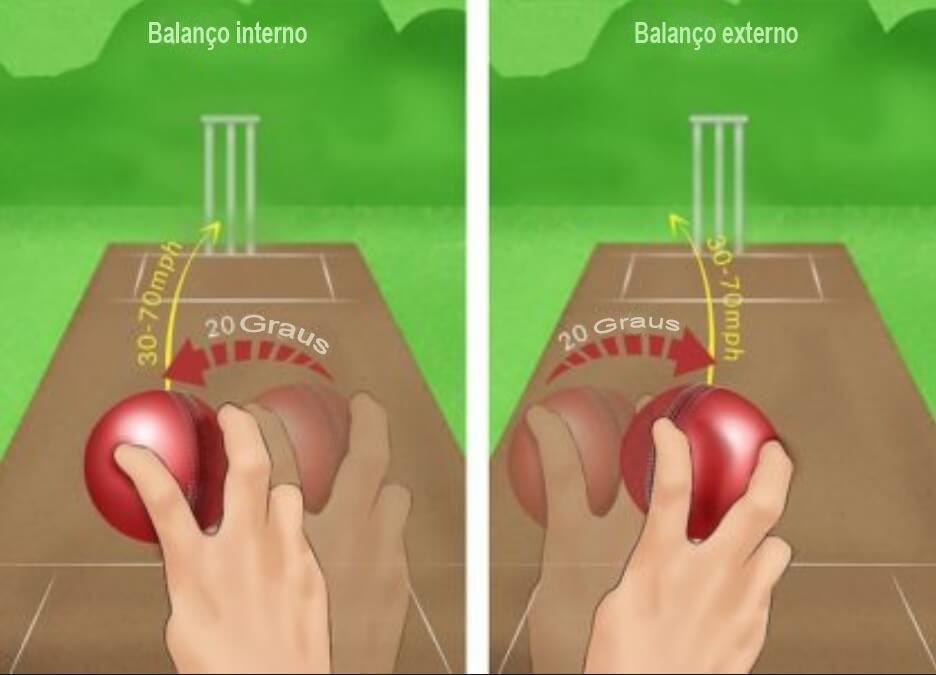 Críquete balanço interno e externo