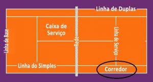 Tênis linhas laterais